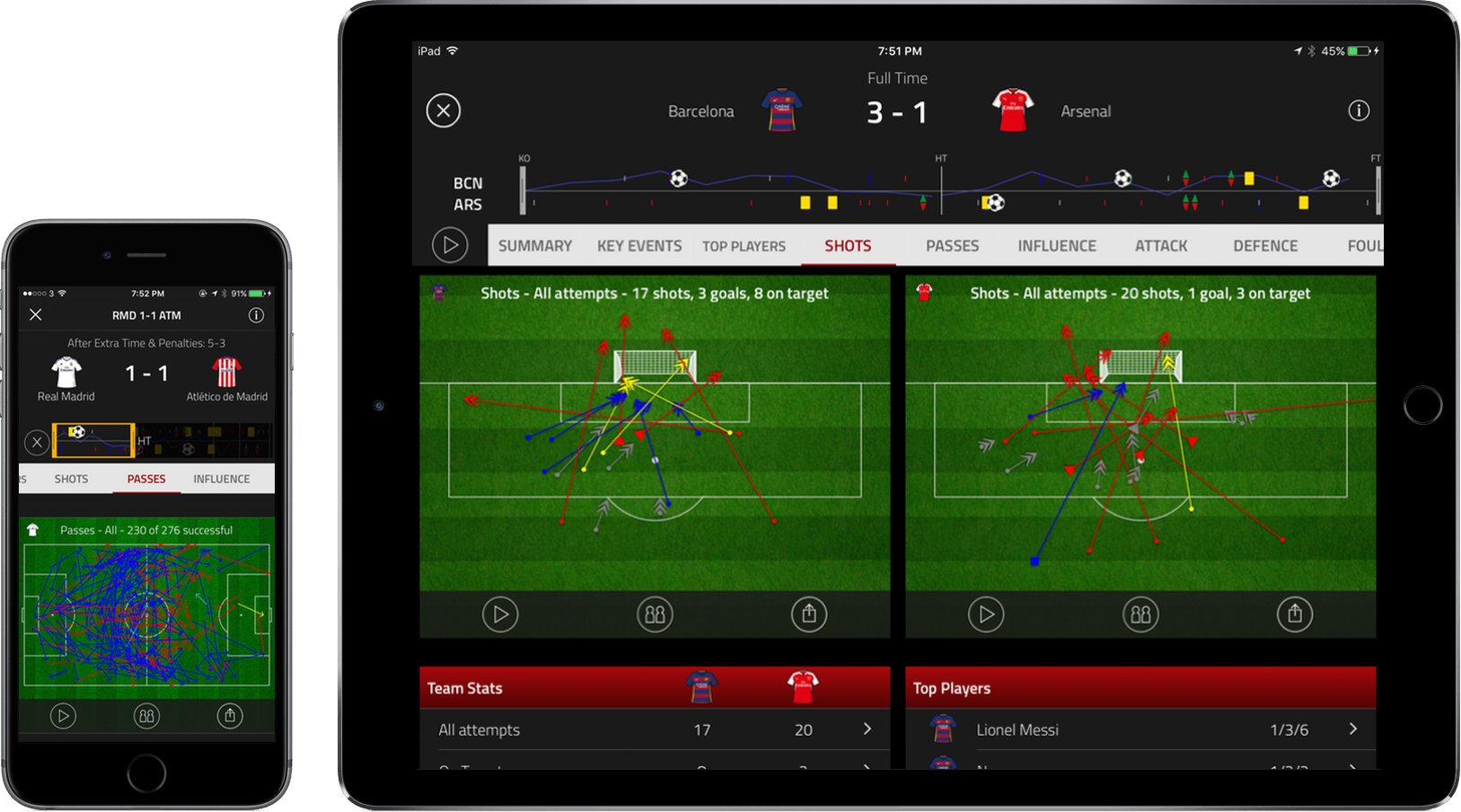 Stats Zone on iPhone and iPad